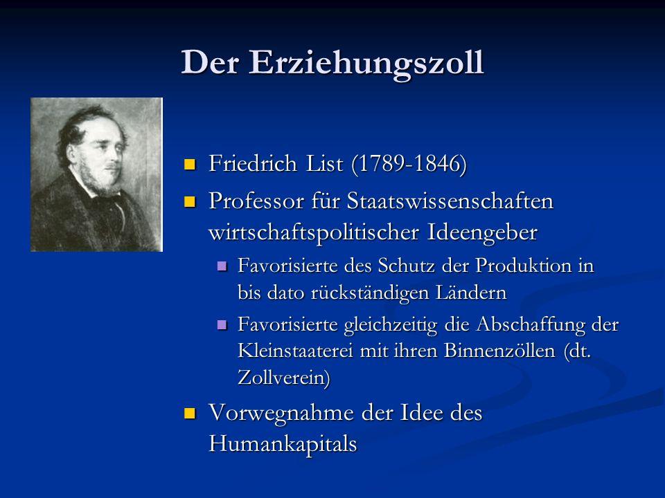 Der Erziehungszoll Friedrich List (1789-1846)