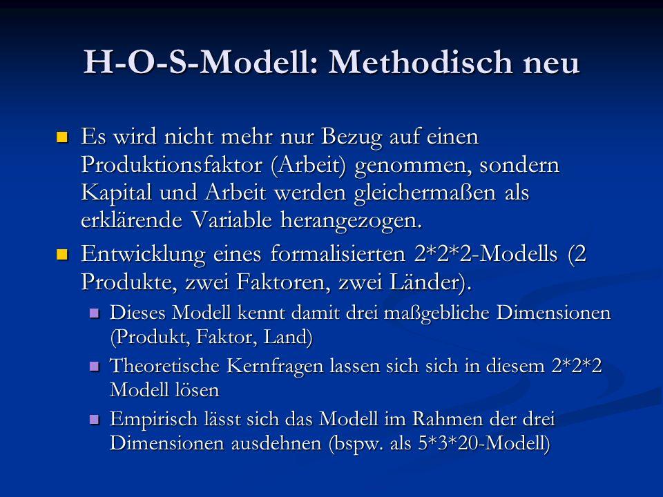H-O-S-Modell: Methodisch neu