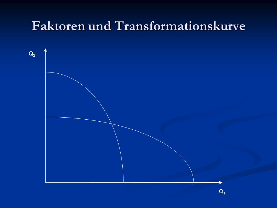 Faktoren und Transformationskurve