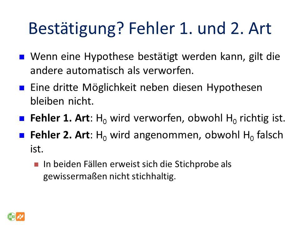 Bestätigung Fehler 1. und 2. Art