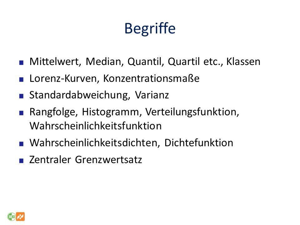 Begriffe Mittelwert, Median, Quantil, Quartil etc., Klassen