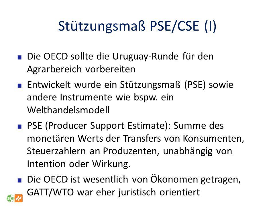 Stützungsmaß PSE/CSE (I)