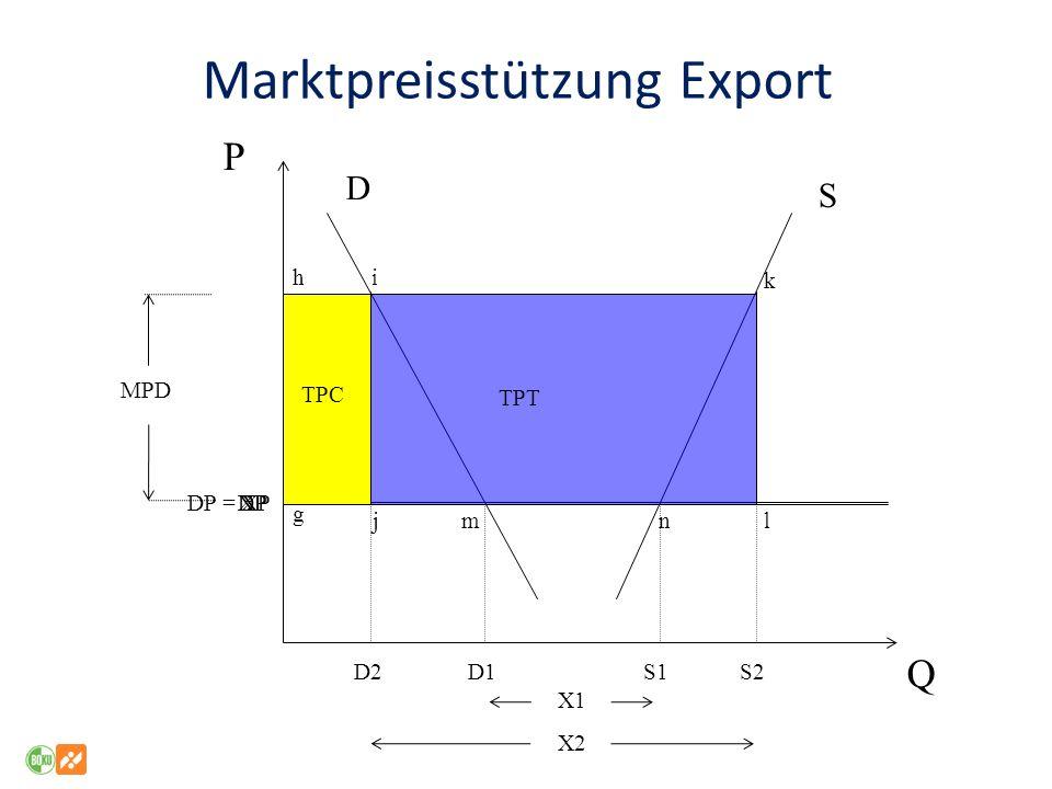Marktpreisstützung Export