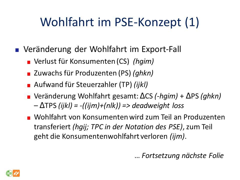 Wohlfahrt im PSE-Konzept (1)