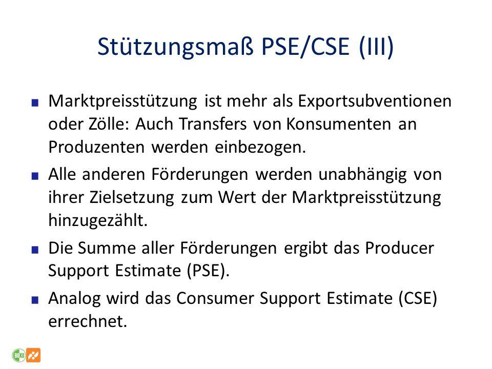 Stützungsmaß PSE/CSE (III)
