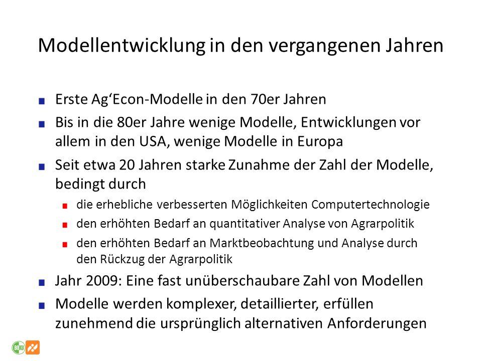 Modellentwicklung in den vergangenen Jahren