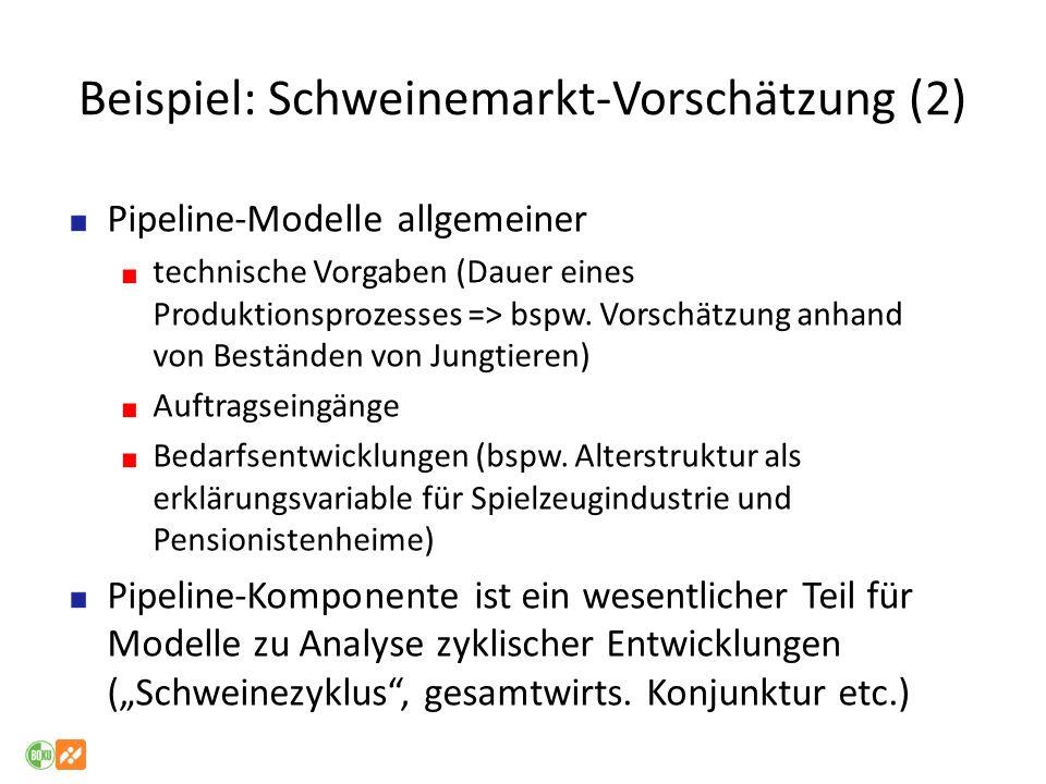 Beispiel: Schweinemarkt-Vorschätzung (2)