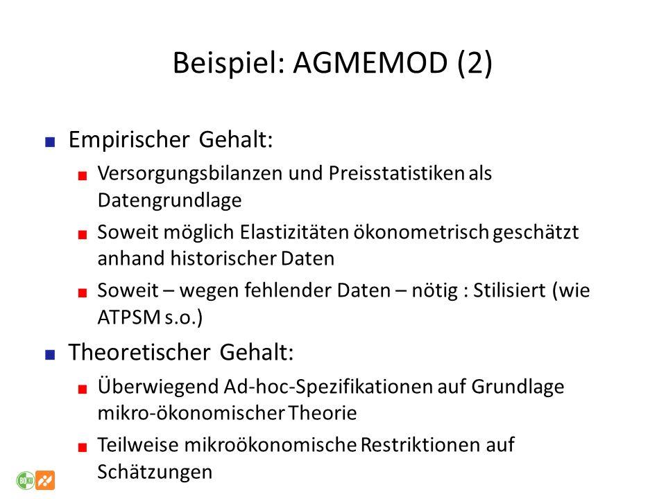 Beispiel: AGMEMOD (2) Empirischer Gehalt: Theoretischer Gehalt: