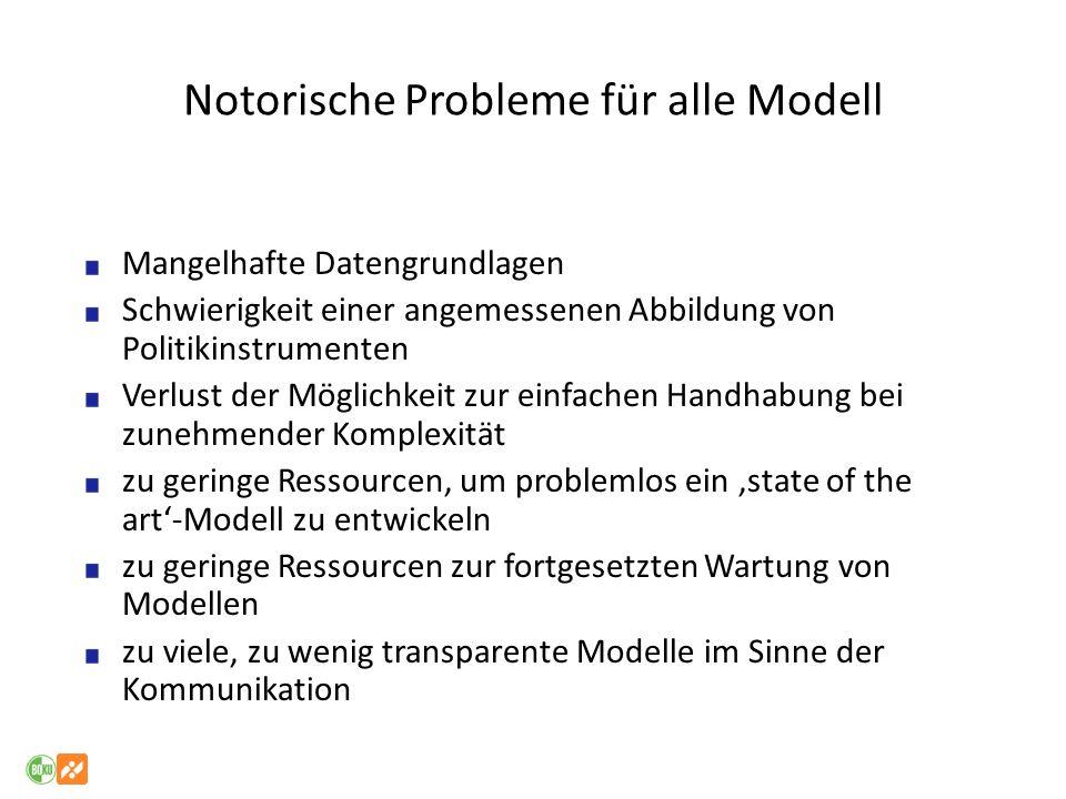Notorische Probleme für alle Modell