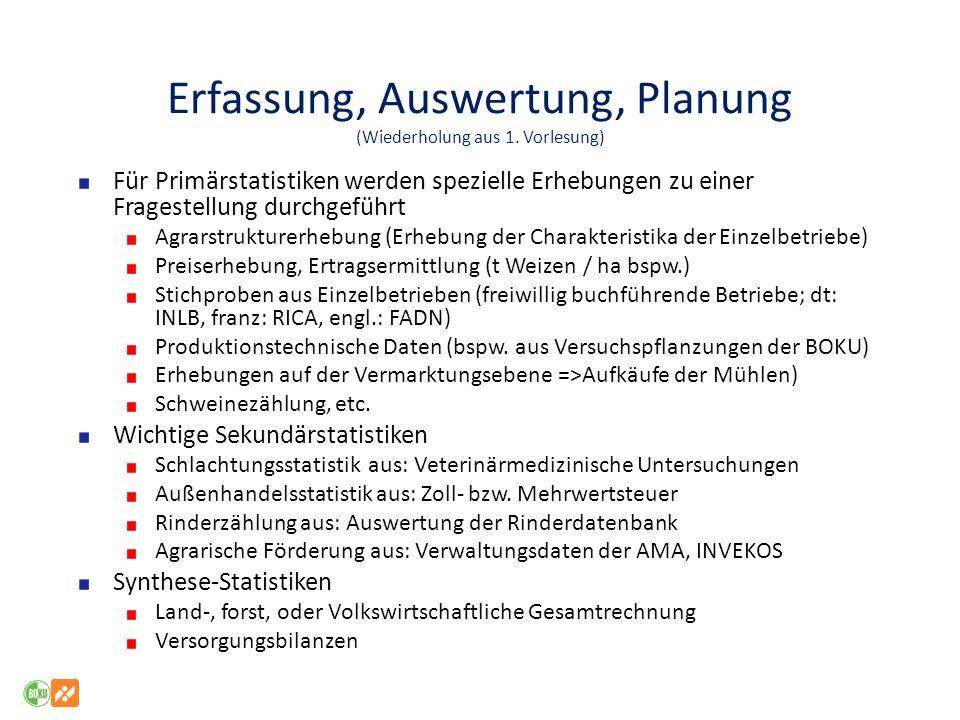 Erfassung, Auswertung, Planung (Wiederholung aus 1. Vorlesung)