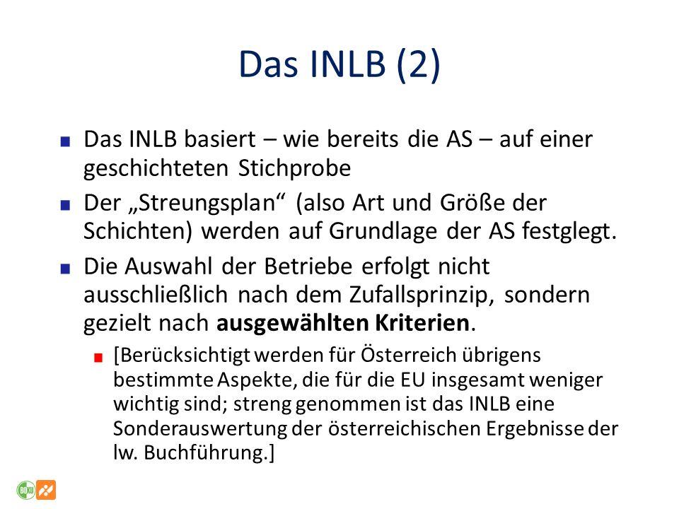 Das INLB (2) Das INLB basiert – wie bereits die AS – auf einer geschichteten Stichprobe.