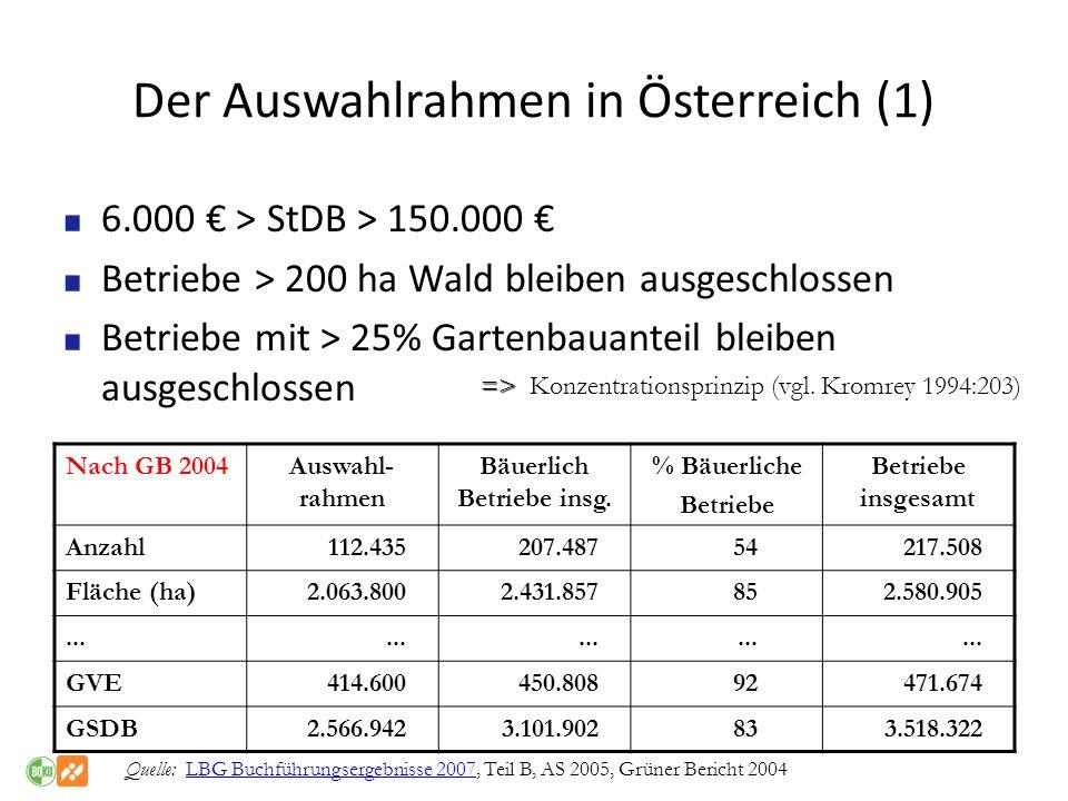 Der Auswahlrahmen in Österreich (1)