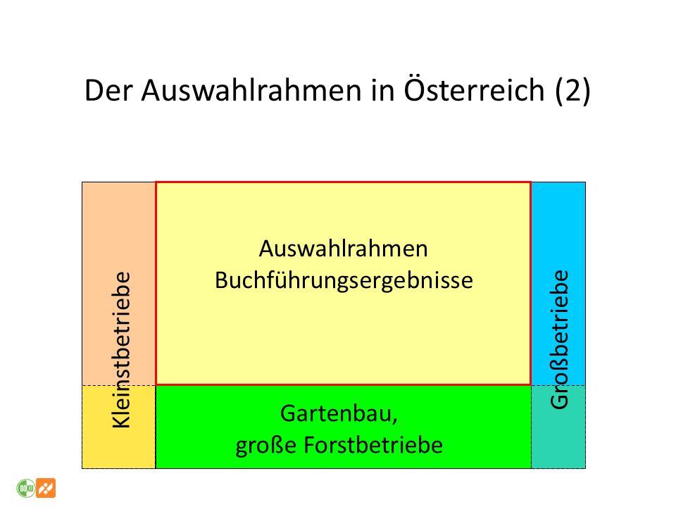 Der Auswahlrahmen in Österreich (2)