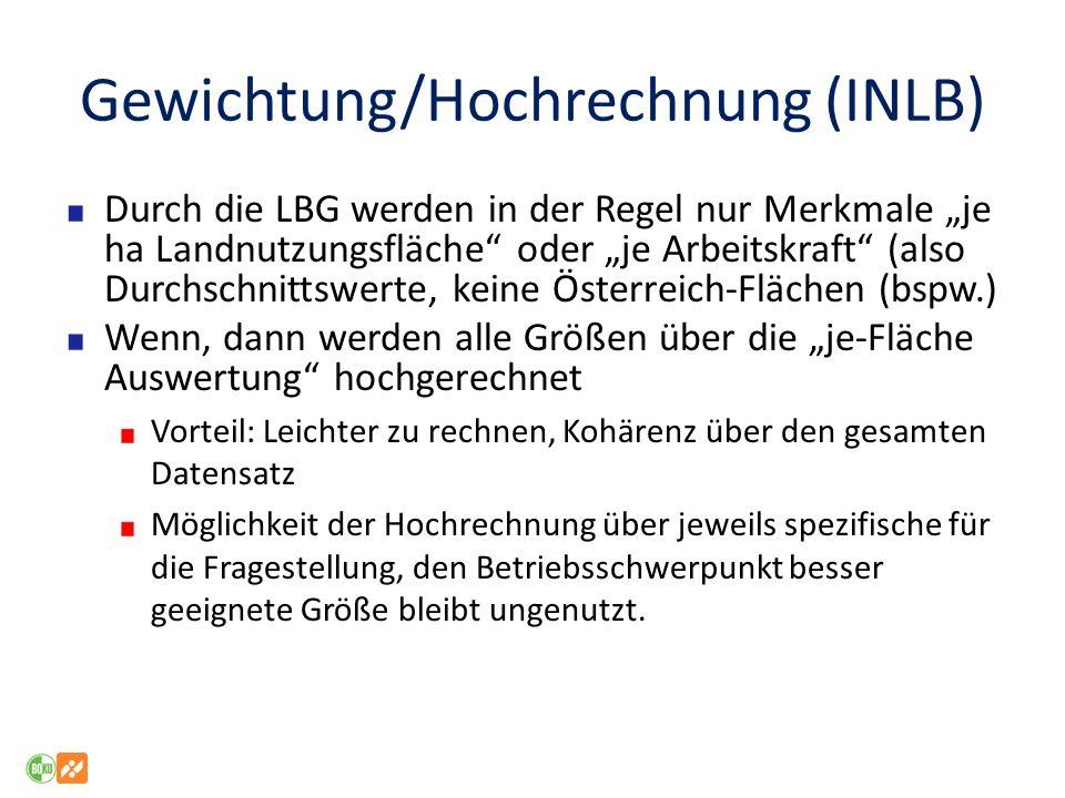 Gewichtung/Hochrechnung (INLB)