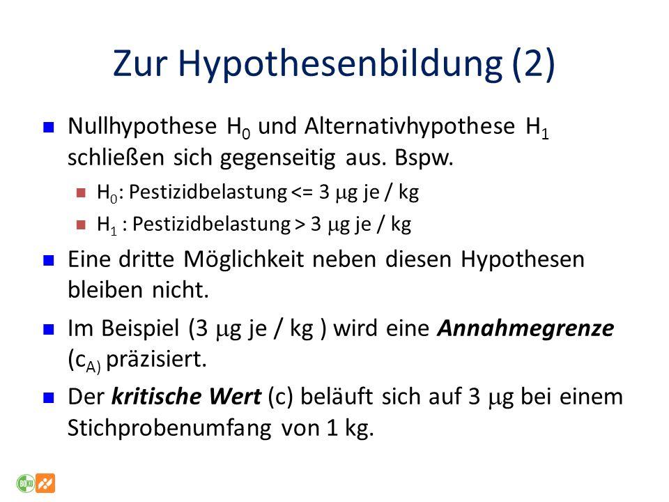 Zur Hypothesenbildung (2)