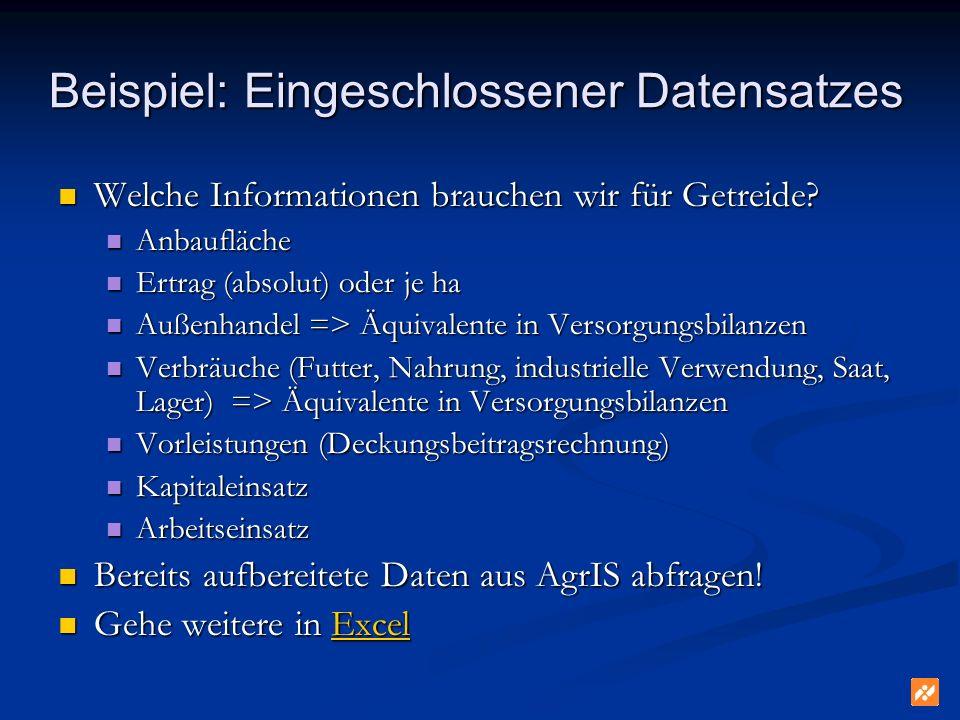 Beispiel: Eingeschlossener Datensatzes