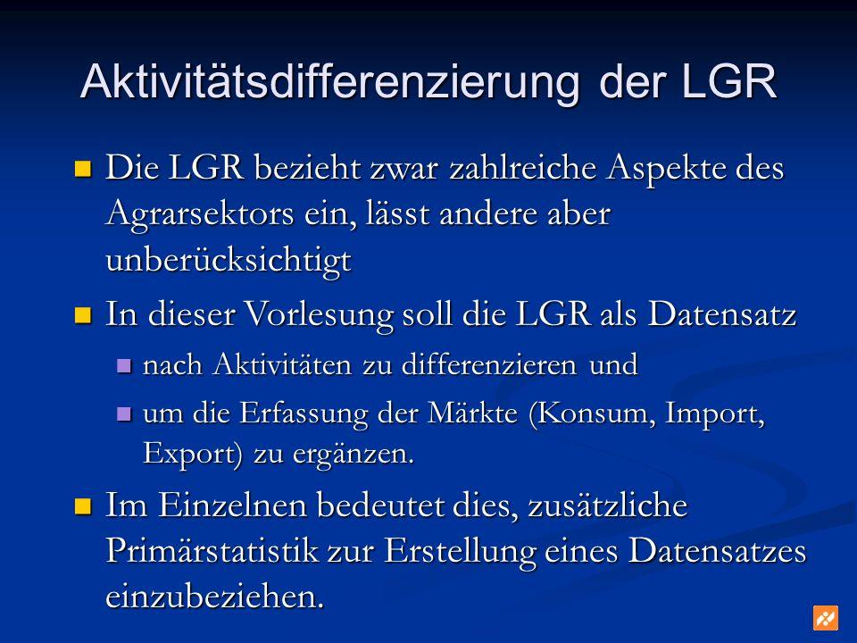 Aktivitätsdifferenzierung der LGR