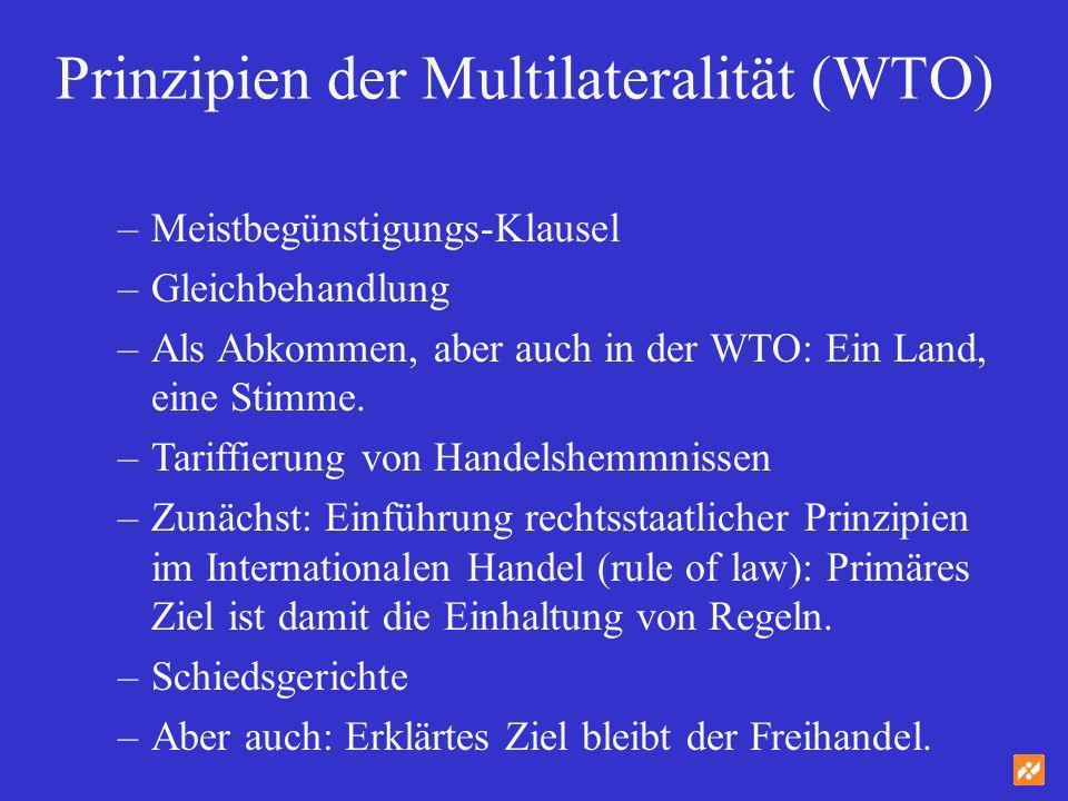 Prinzipien der Multilateralität (WTO)