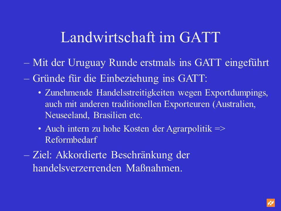Landwirtschaft im GATT
