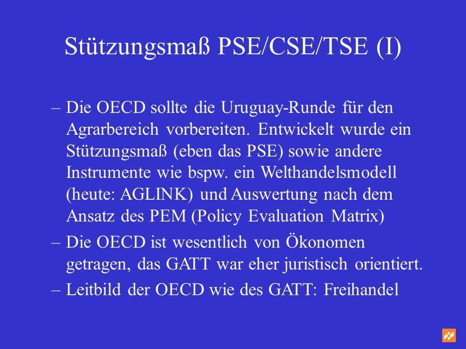 Stützungsmaß PSE/CSE/TSE (I)
