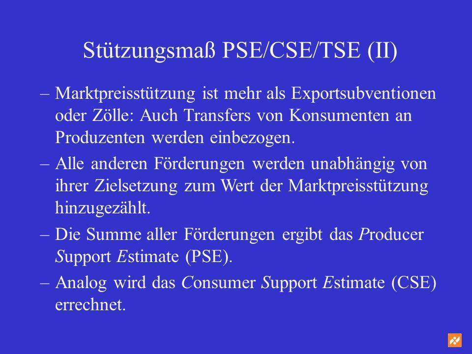 Stützungsmaß PSE/CSE/TSE (II)