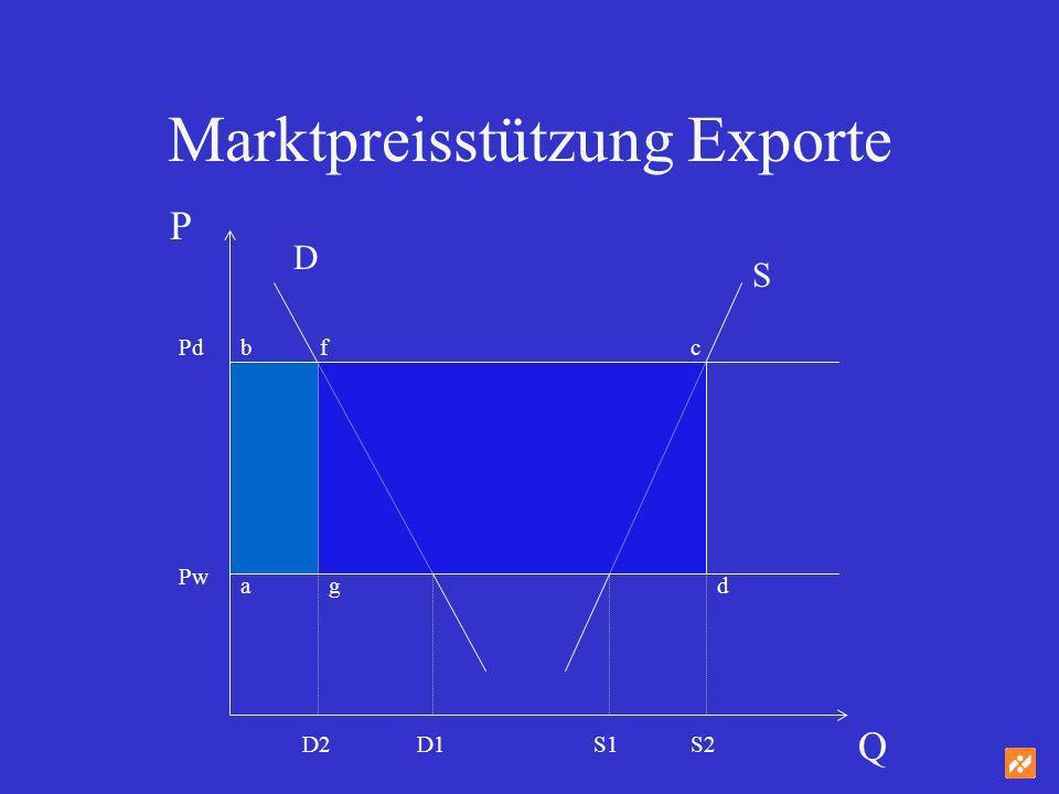 Marktpreisstützung Exporte