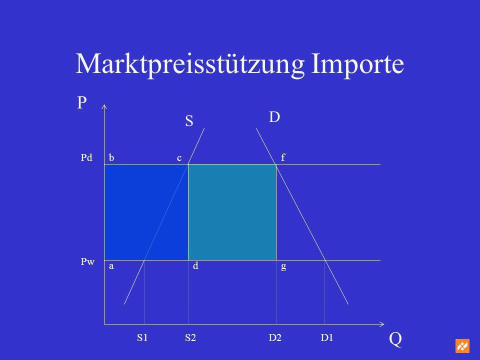 Marktpreisstützung Importe