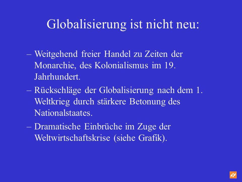 Globalisierung ist nicht neu: