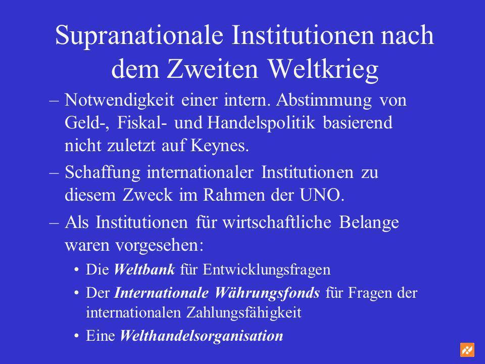 Supranationale Institutionen nach dem Zweiten Weltkrieg