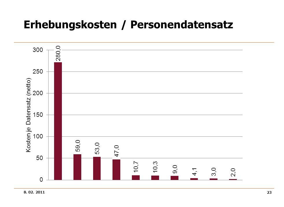 Erhebungskosten / Personendatensatz