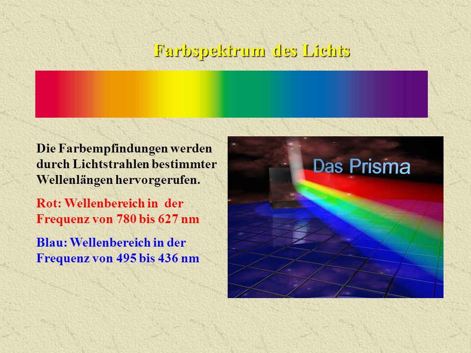 Farbspektrum des Lichts