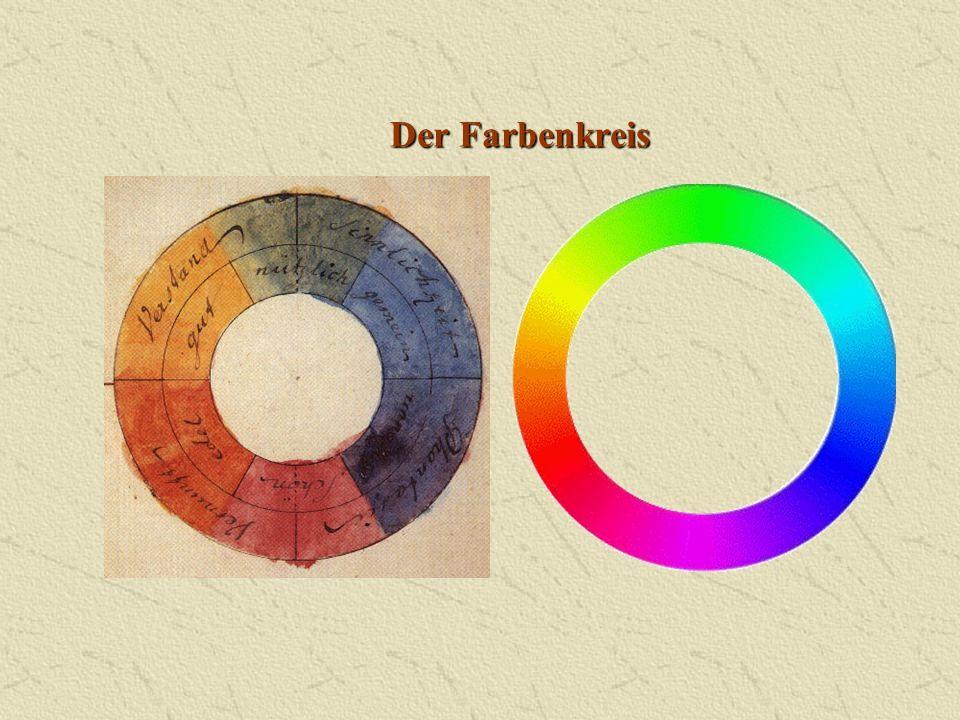 Der Farbenkreis
