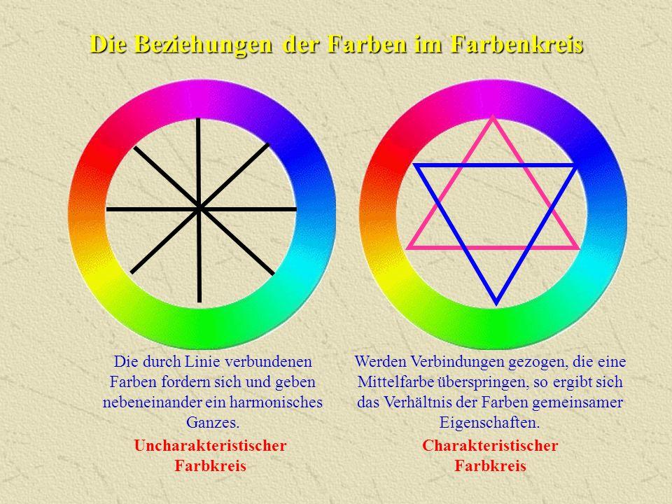 Die Beziehungen der Farben im Farbenkreis