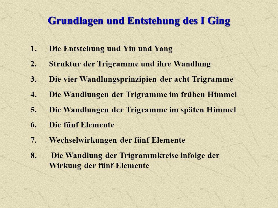 Grundlagen und Entstehung des I Ging
