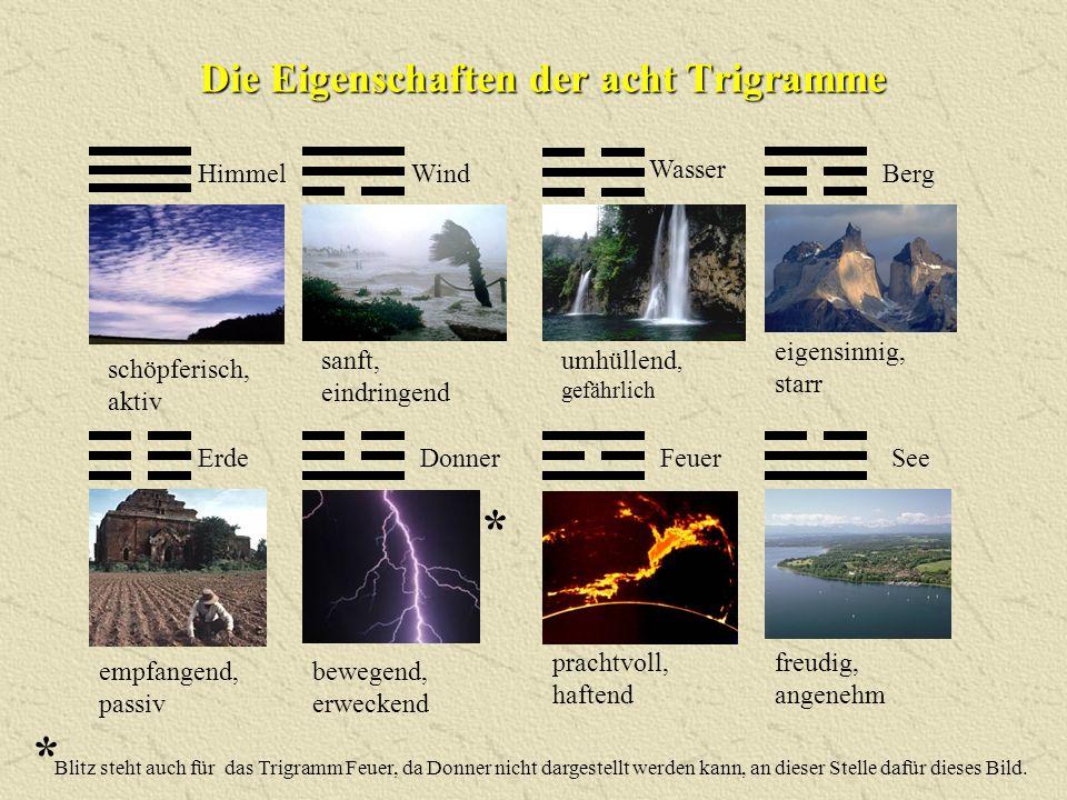 Die Eigenschaften der acht Trigramme