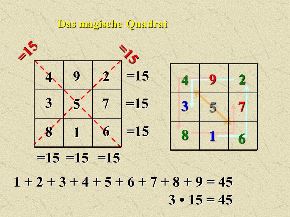 Das magische Quadrat =15. =15. 1. 2. 3. 4. 9. 6. 7. 8. 5. 4. 9. 2. =15. 3. 5. 7. =15.