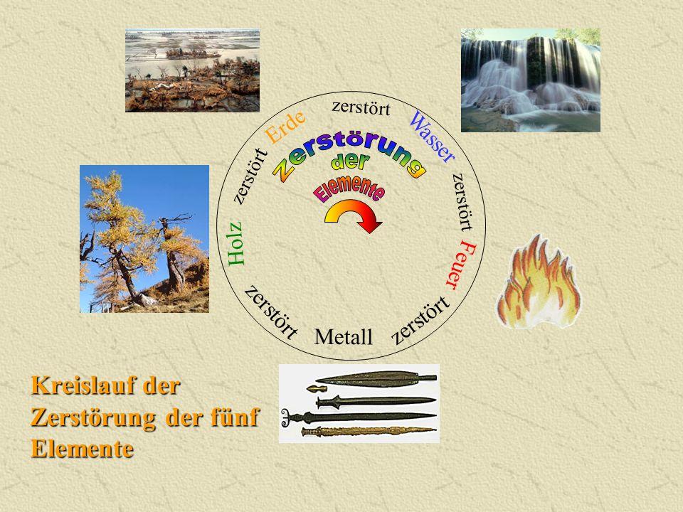 Kreislauf der Zerstörung der fünf Elemente