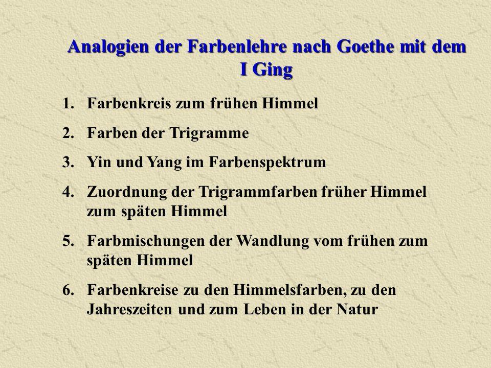 Analogien der Farbenlehre nach Goethe mit dem I Ging