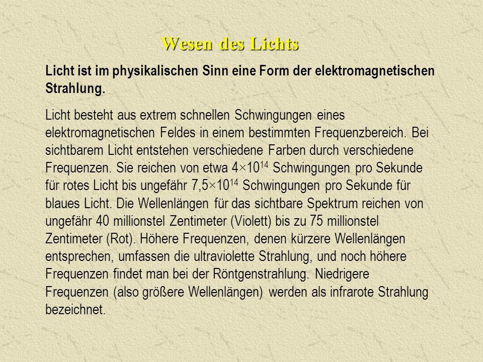 Wesen des Lichts Licht ist im physikalischen Sinn eine Form der elektromagnetischen Strahlung.