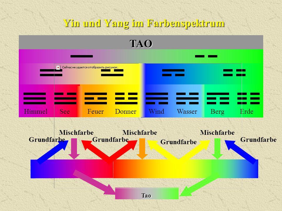 Yin und Yang im Farbenspektrum