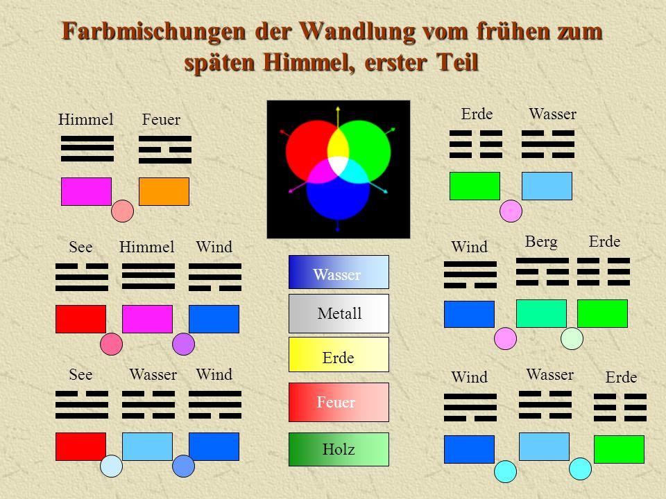 Farbmischungen der Wandlung vom frühen zum späten Himmel, erster Teil