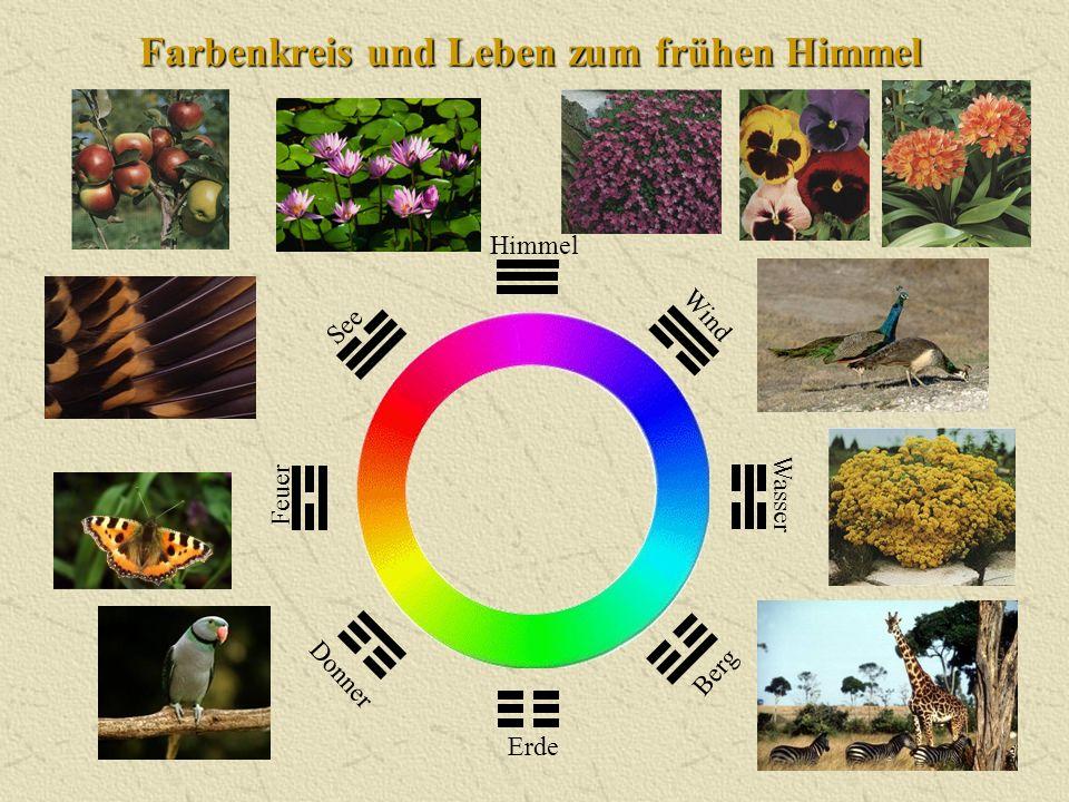 Farbenkreis und Leben zum frühen Himmel