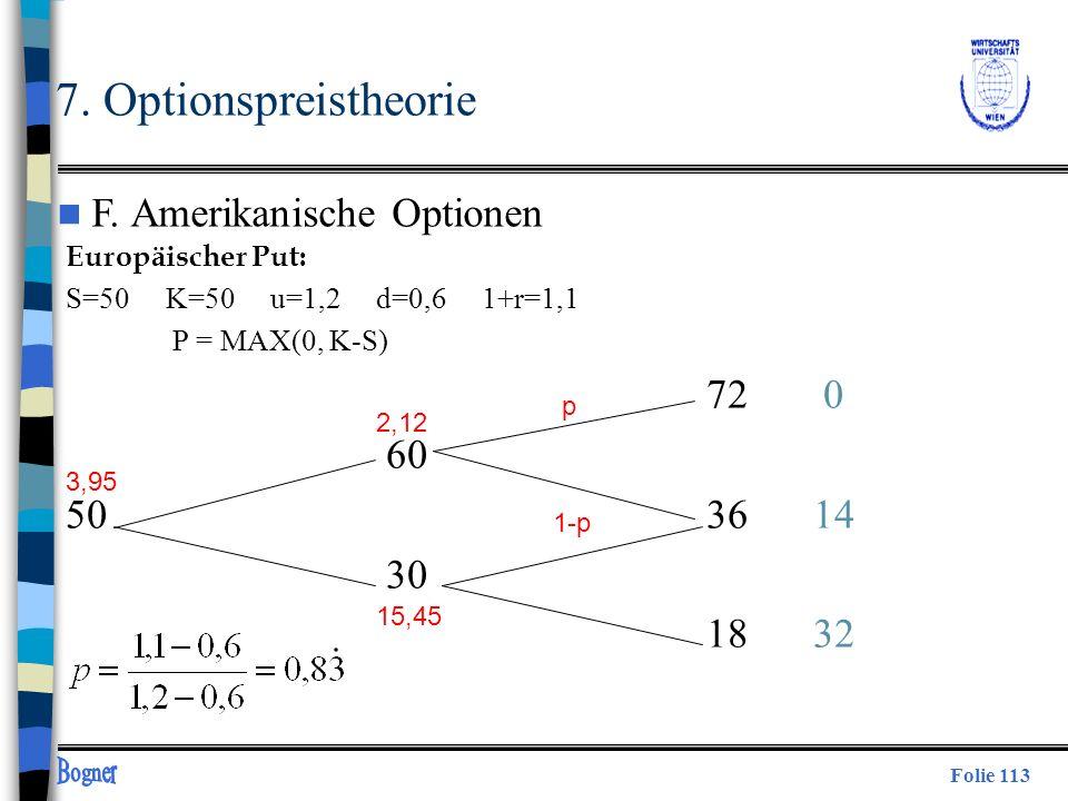 7. Optionspreistheorie F. Amerikanische Optionen 72 0 60 50 36 14 30