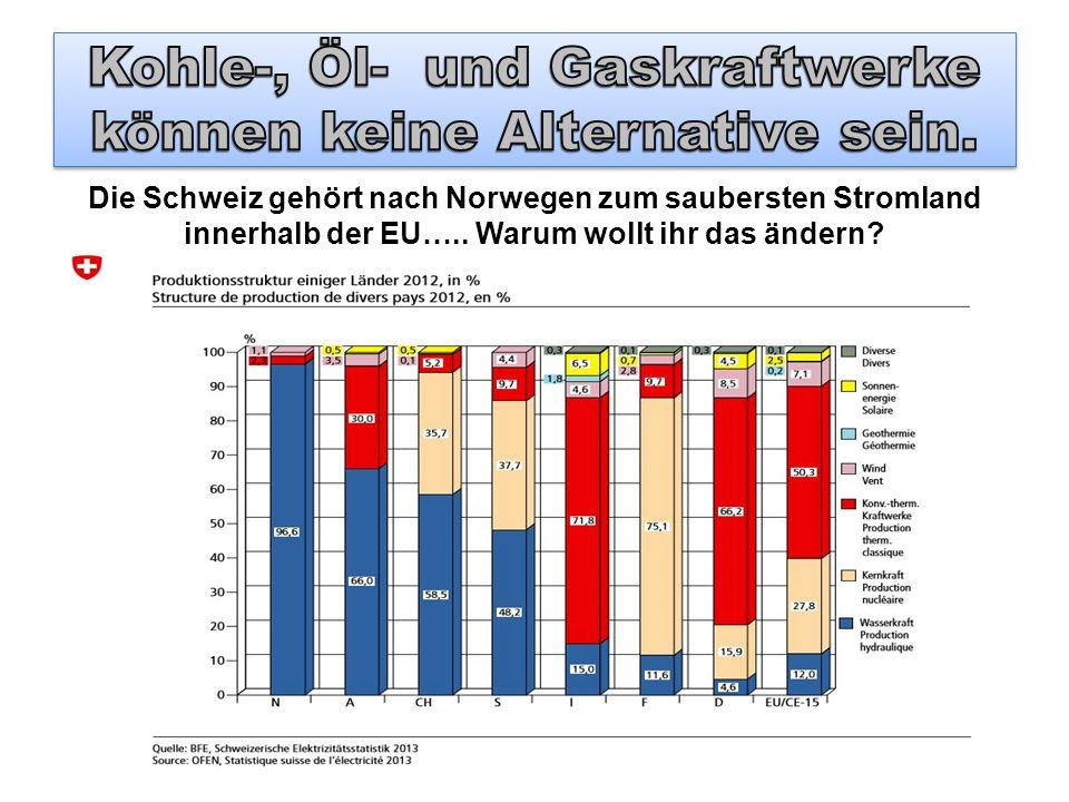 Kohle-, Öl- und Gaskraftwerke können keine Alternative sein.