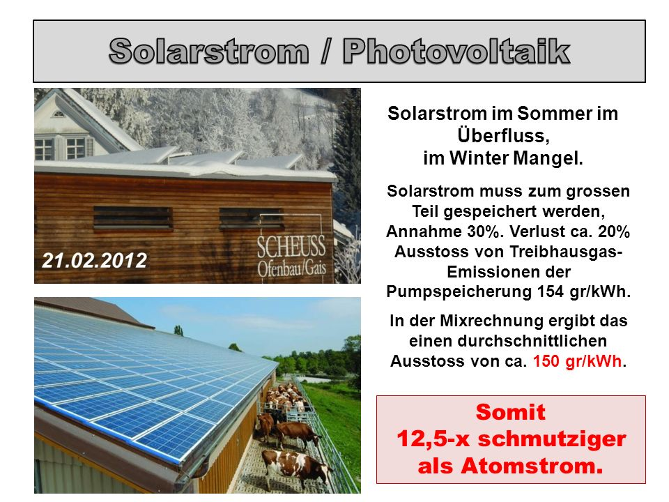 Solarstrom / Photovoltaik