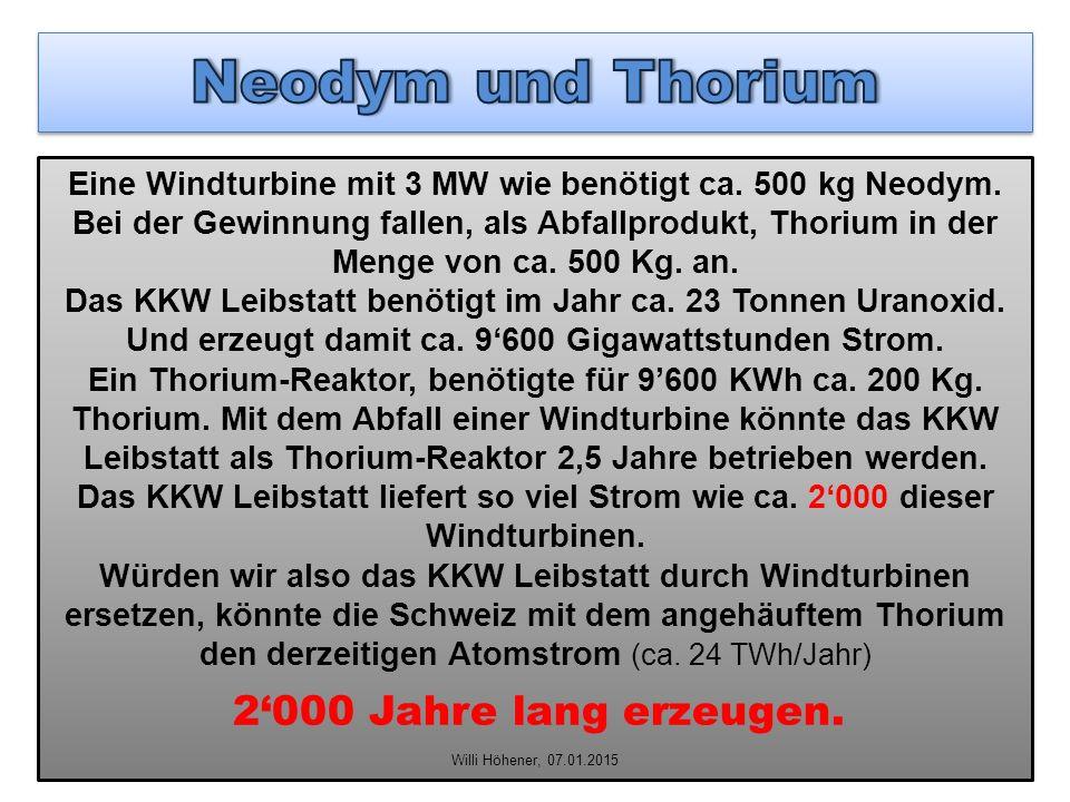 den derzeitigen Atomstrom (ca. 24 TWh/Jahr)