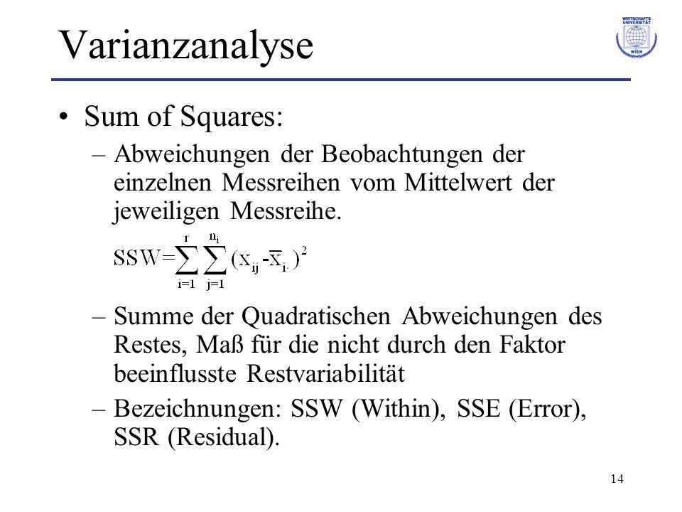 Varianzanalyse Sum of Squares: