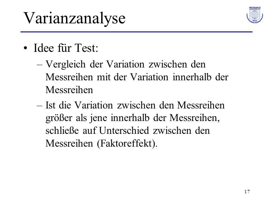 Varianzanalyse Idee für Test: