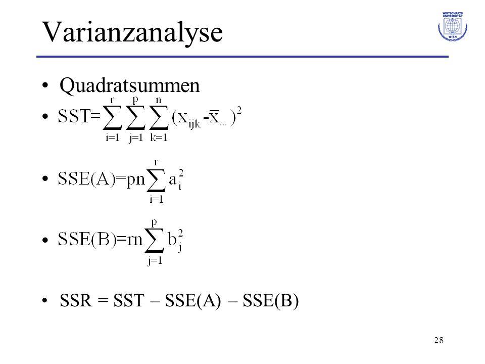 Varianzanalyse Quadratsummen SSR = SST – SSE(A) – SSE(B)