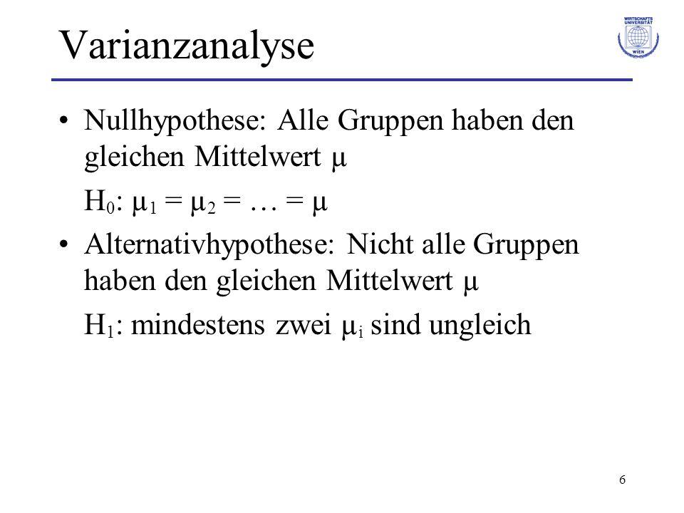 Varianzanalyse Nullhypothese: Alle Gruppen haben den gleichen Mittelwert µ. H0: µ1 = µ2 = … = µ.